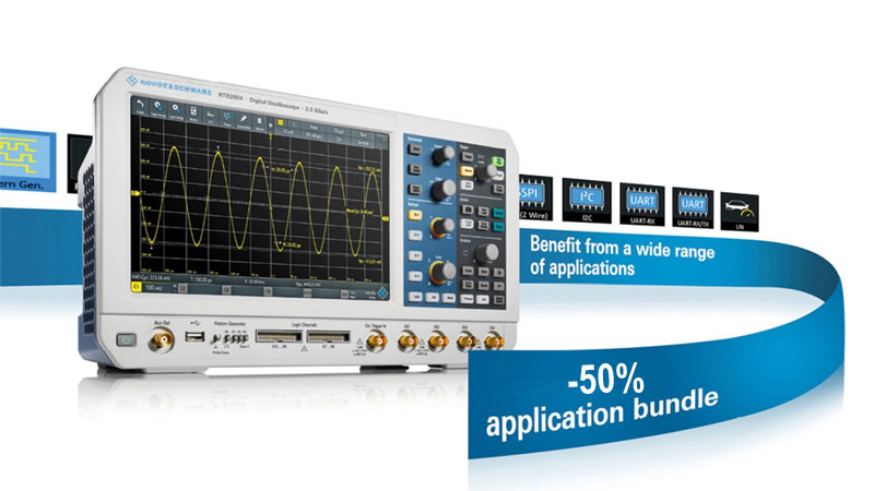 Rohde&Schwarz App-Bundle Promotion
